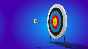 Be on target more often for better profit performance